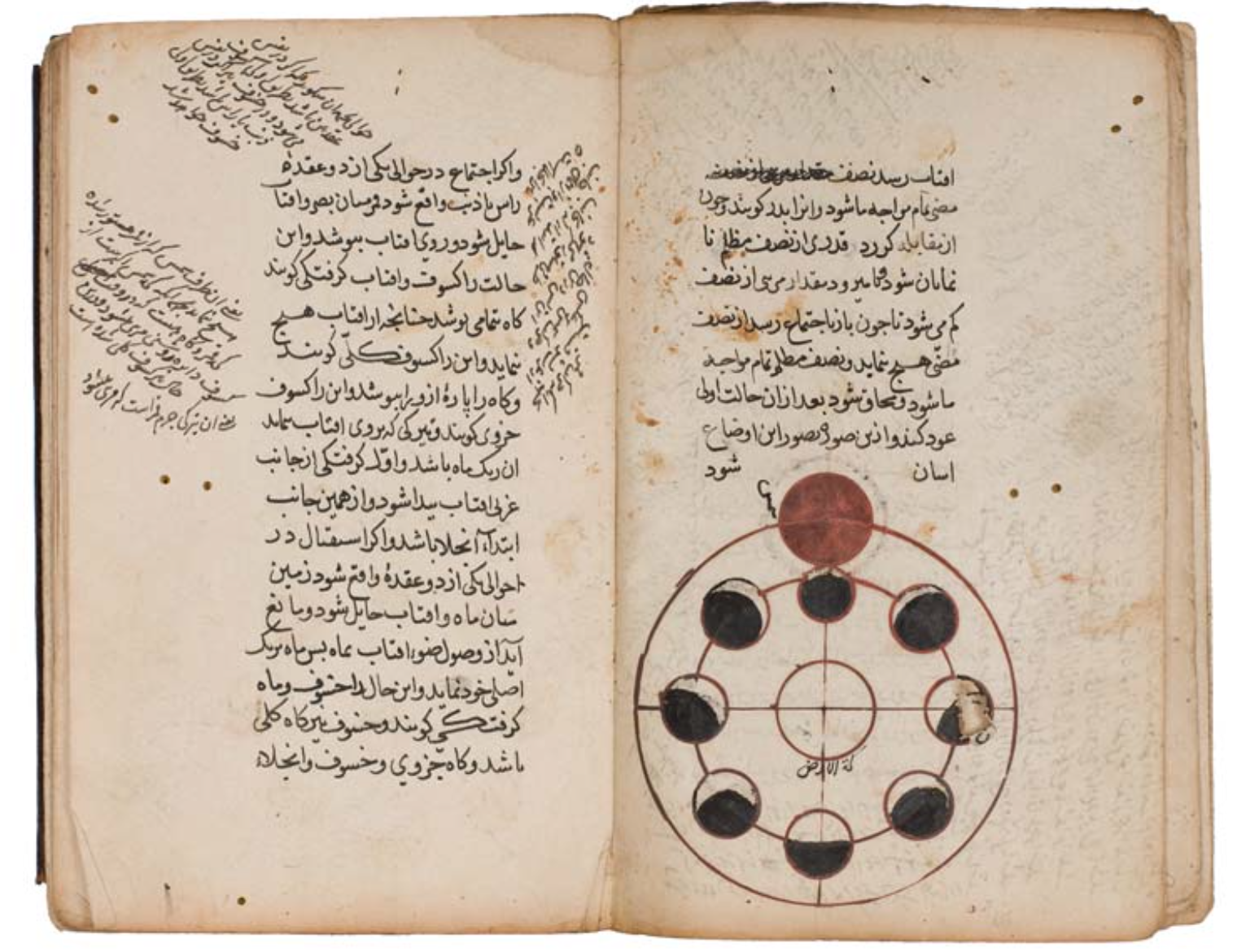 Illustrated Astronomical Treatise (2)